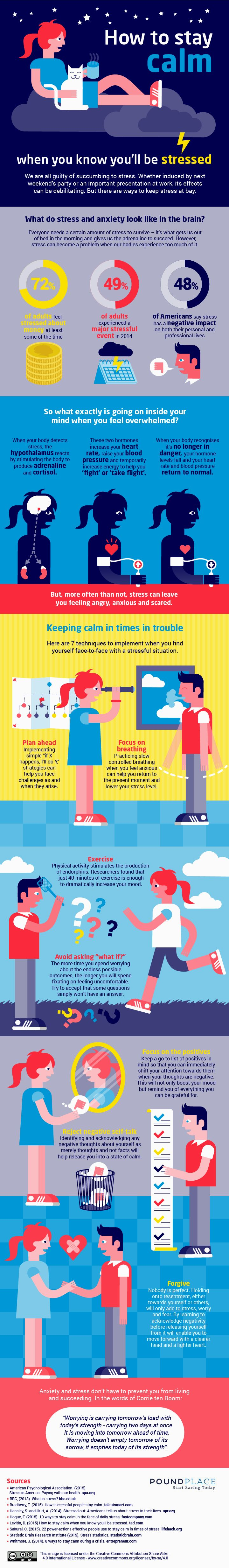 How To Stay Calm Under Pressure Infographic Bloghubspotcom