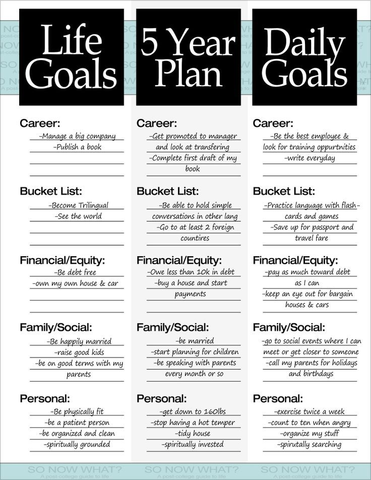 3 goals you need: Life Goals. 5 Year Plan, Daily Goals ...