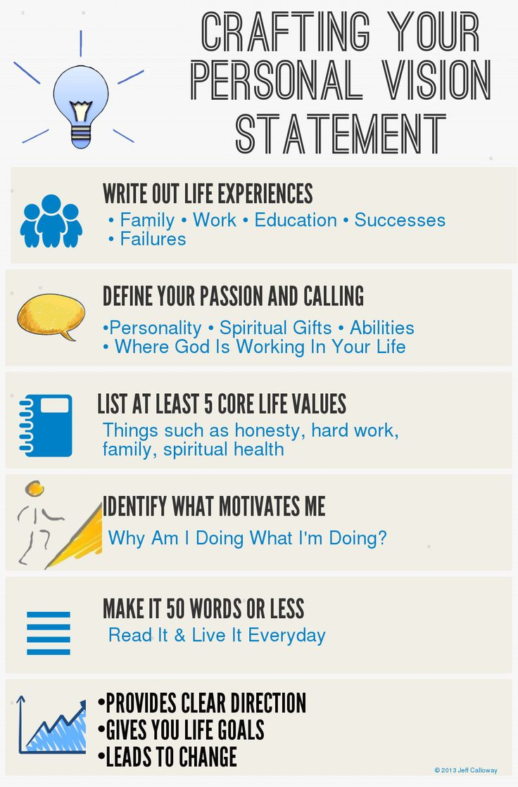 how to craft a personal vision statement  jeffcalloway