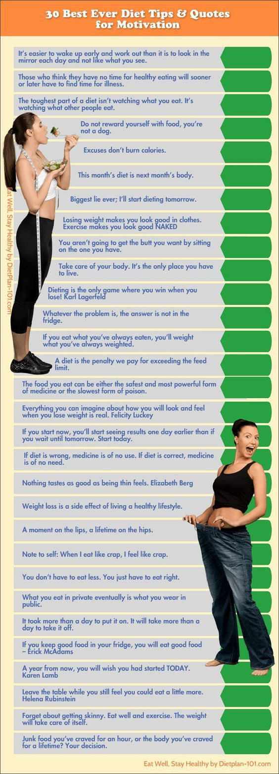 30 Best Ever Diet Tips and Diet Quotes for Motivation ...